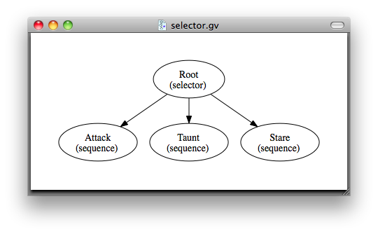 An Example Selector Node